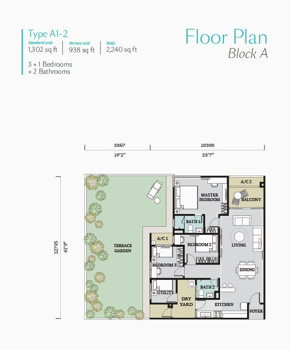 Fortune perdana My home plan
