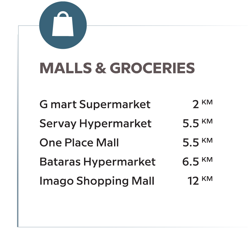 amenity-mall-groceries